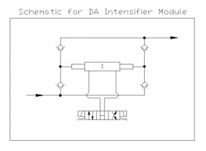Double Acting Intensifiers Schematic