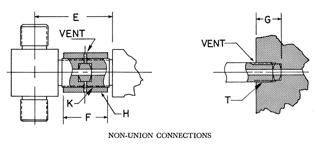 15f & 24F Non Union Connections