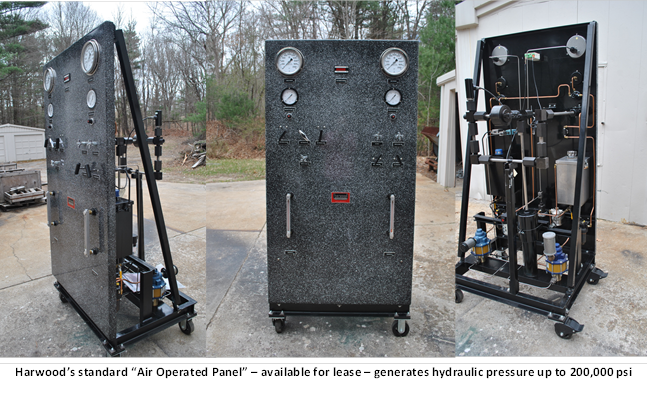 Air Operated Panel for Lease | High Pressure Pump Rental