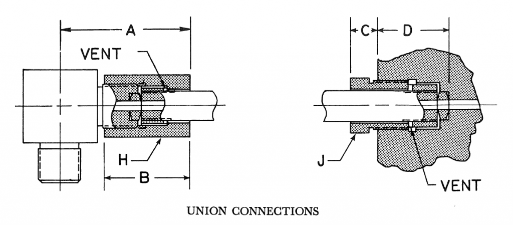 15f & 24F Union Connections
