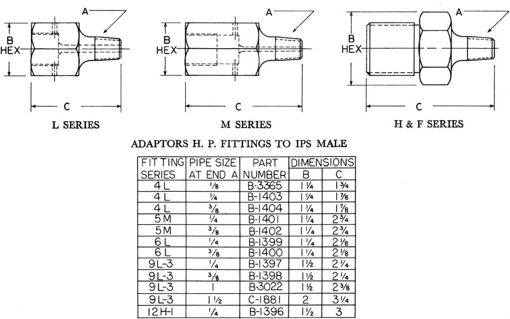 Adaptors Hydraulic Fittings