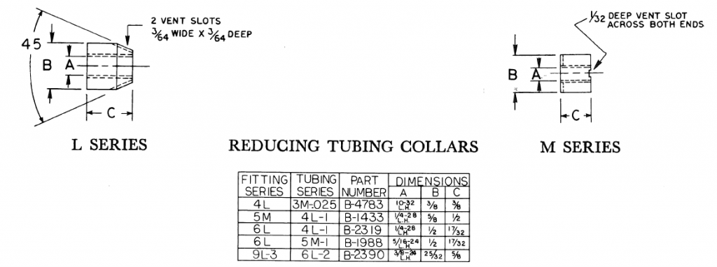 Reducing Tubing Collars